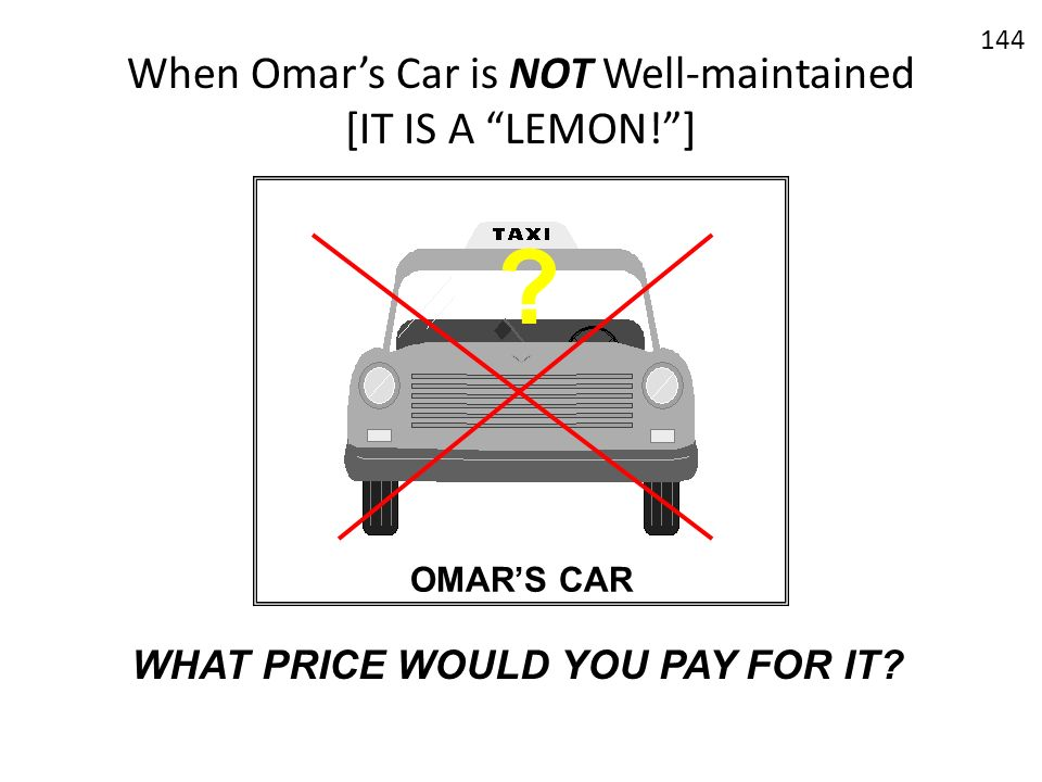 When Omar's Car is NOT Well-maintained [IT IS A LEMON! ]